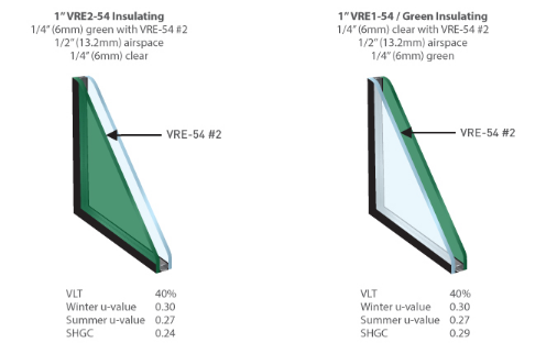 Glass Substrates