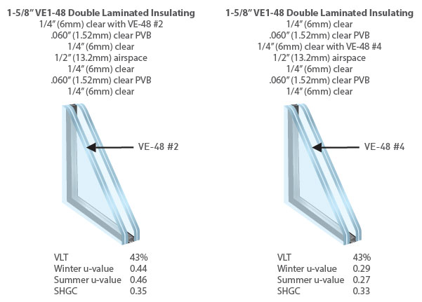 Double Laminated Insulating by Viracon