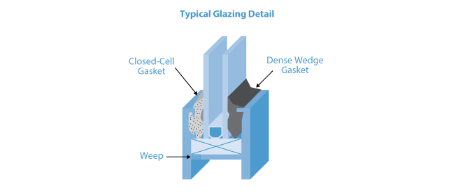 Glazing details - Glazing Guidelines by Viracon