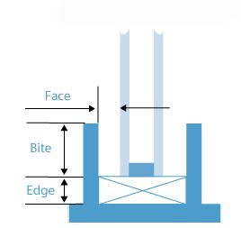 glazing diagram - Glazing Guidelines by Viracon