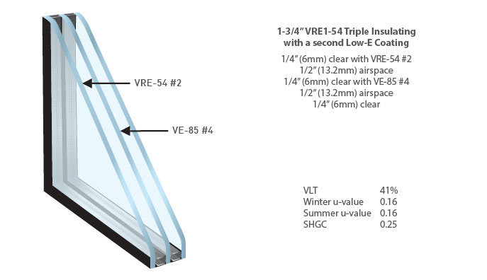 Triple Double Coating by Viracon