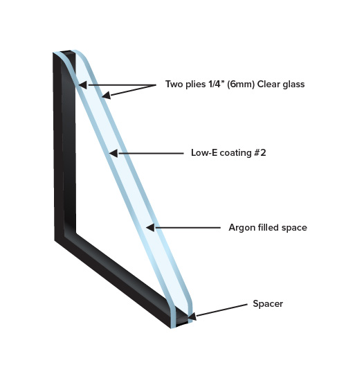 VTS Components - Insulating Glass by Viracon